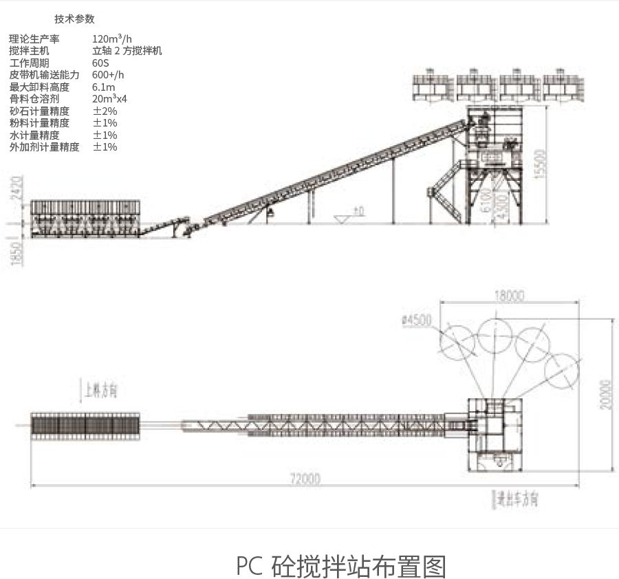 PC砼新万博manbetx体育app下载站布置图