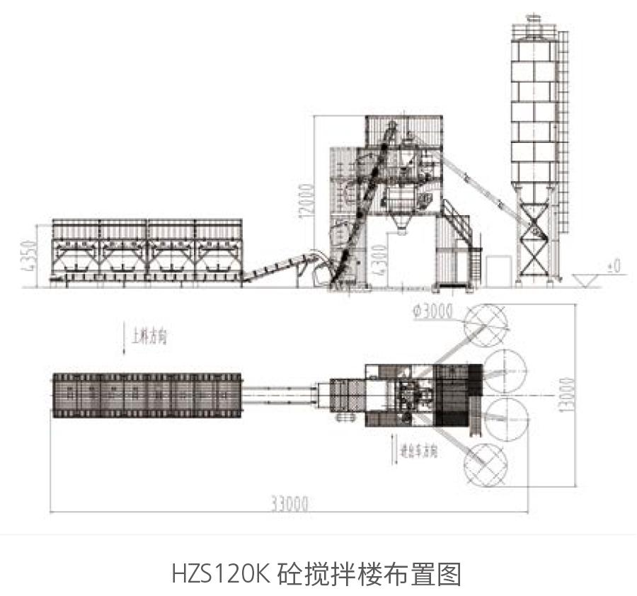HZS120K砼新万博manbetx体育app下载楼布置图
