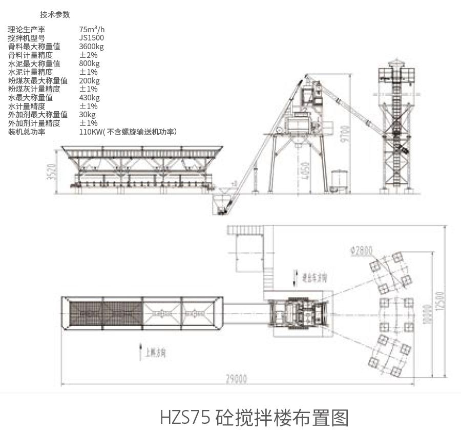 HZS75砼新万博manbetx体育app下载楼布置图