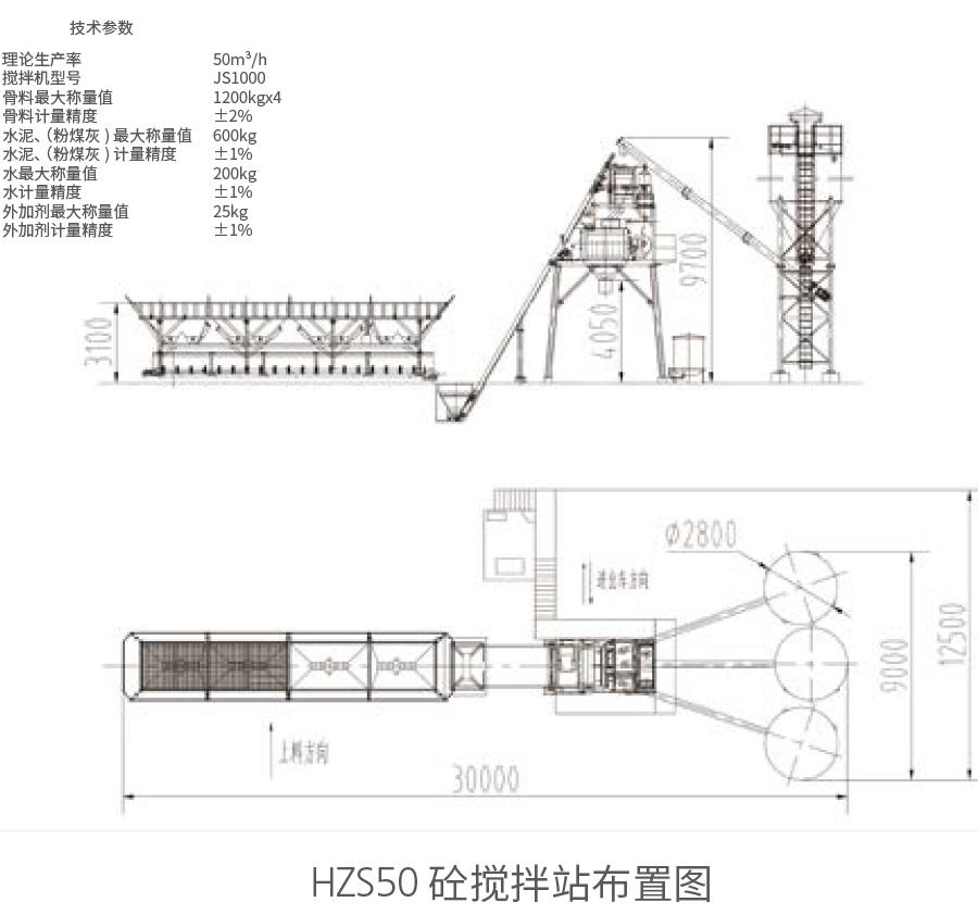 HZS50砼新万博manbetx体育app下载站布置图