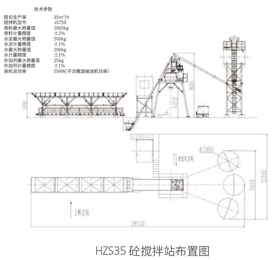 HZS35砼新万博manbetx体育app下载站布置图