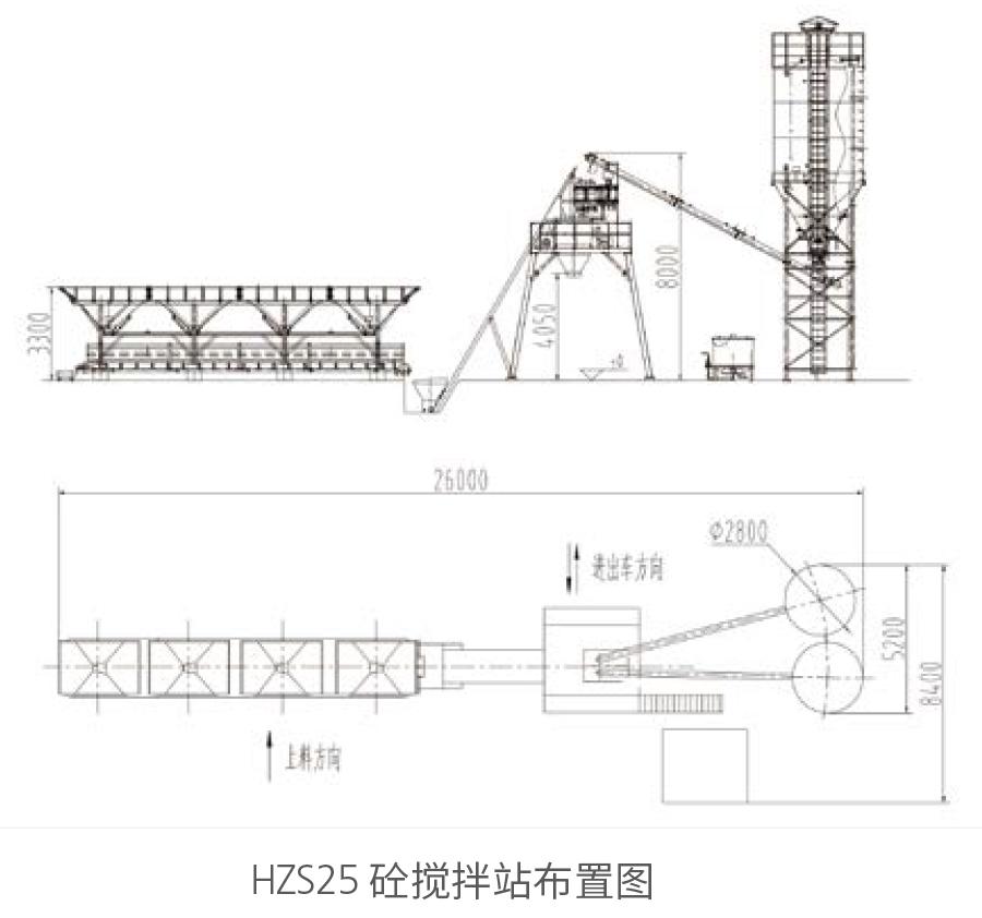 HZS25砼新万博manbetx体育app下载站布置图