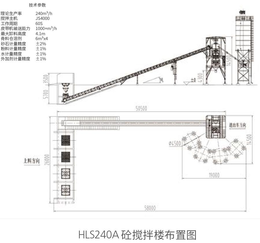 HLS240A砼新万博manbetx体育app下载楼布置图