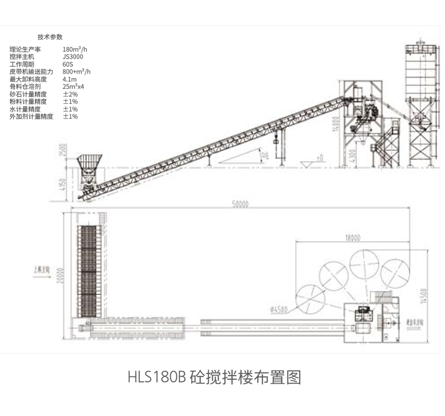 HLS180B砼新万博manbetx体育app下载楼布置图
