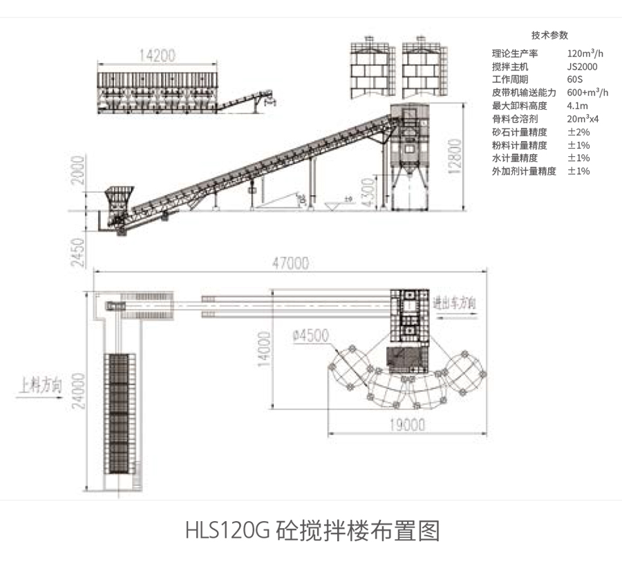 HLS120G砼新万博manbetx体育app下载楼布置图