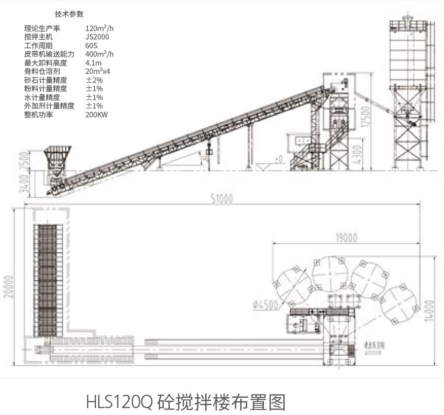 HLS120Q砼新万博manbetx体育app下载楼布置图