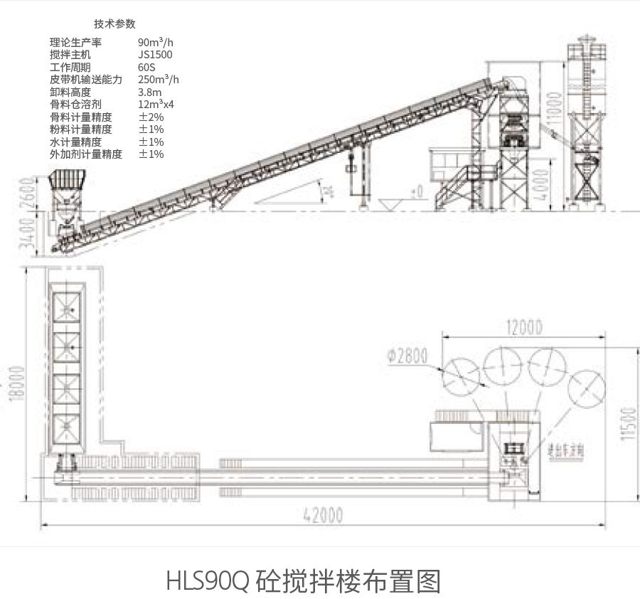 HLS90Q砼新万博manbetx体育app下载楼布置图
